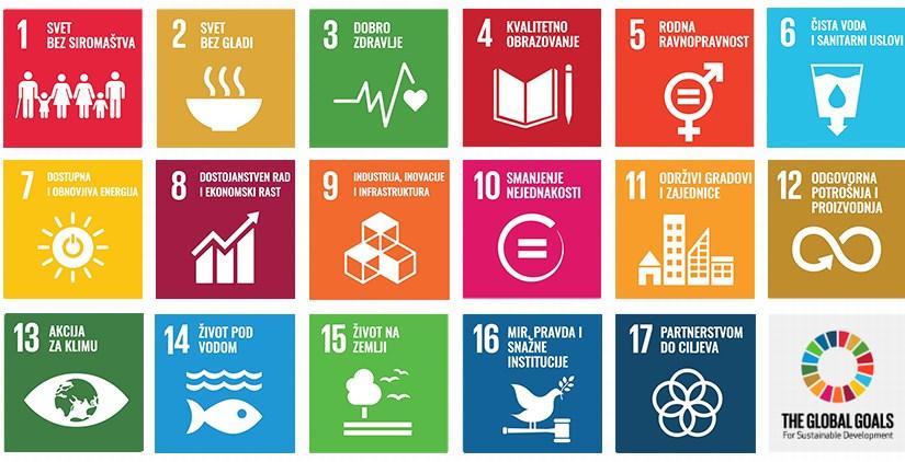 Агенда одрживог развоја до 2030